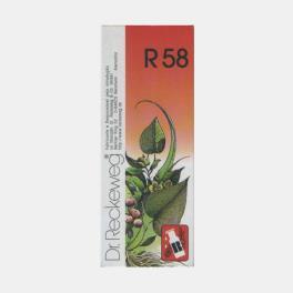 R58 50ml - Dispneia, Edema, Função Renal